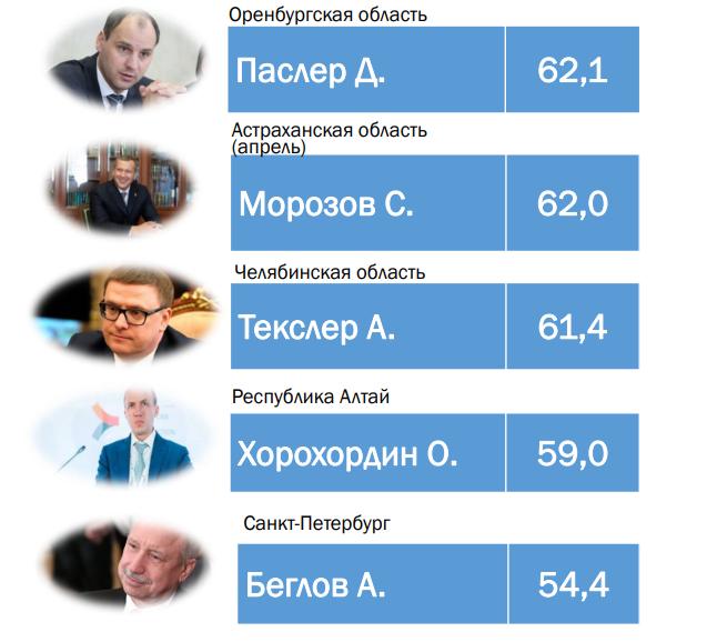 ЕДГ-2019: прогнозы экспертов